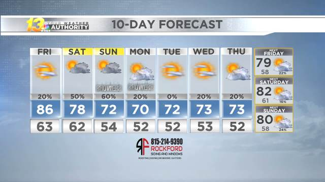 Forecast and Conditions - WREX